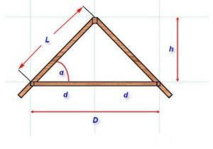 Конек на крышу: размеры, расчет высоты и монтаж