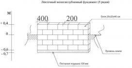 Фундамент из блоков 20х20х40 своими руками: видео инструкция