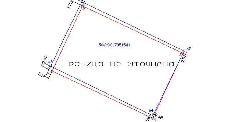 Определение границ земельного участка: по фактическому пользованию, координатам