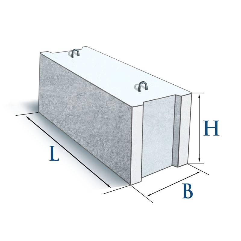 Гост 13580-85. фундаментные подушки: размеры, маркировка, справочная масса