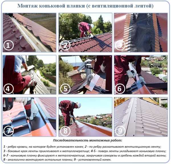 Устройство и монтаж конька для металлочерепицы