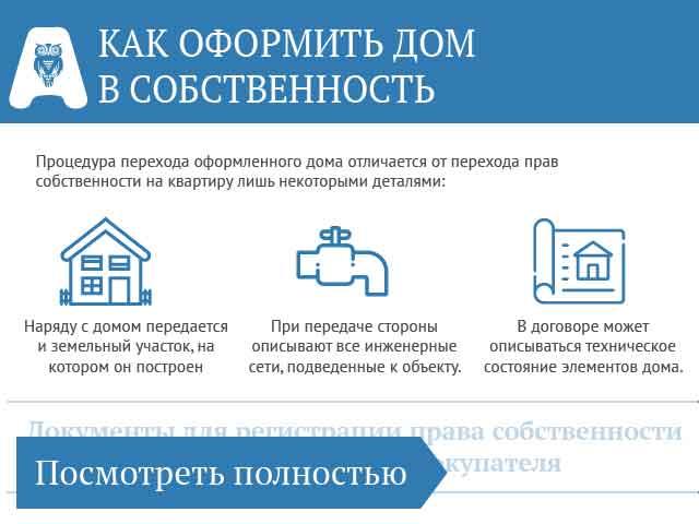 Государственная регистрация права собственности на землю