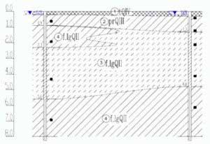 Заливка фундамента на пучинистых грунтах. ленточный незаглубленный фундамент на пучинистых грунтах. последовательность закладки ленты