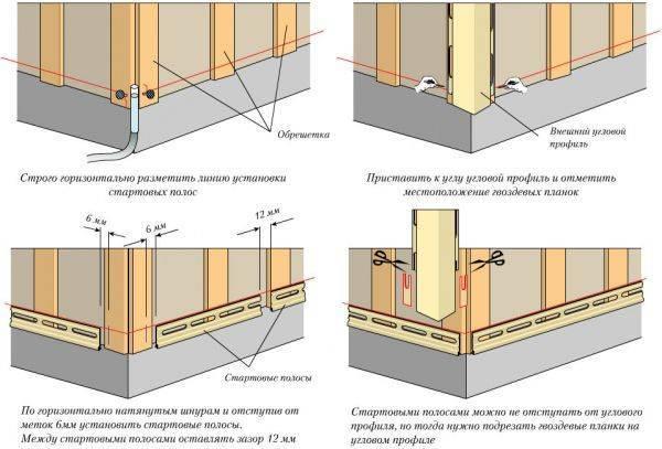 Монтаж металлического сайдинга (43 фото): пошаговая инструкция по обшивке своими руками, как правильно крепить изделие под бревно