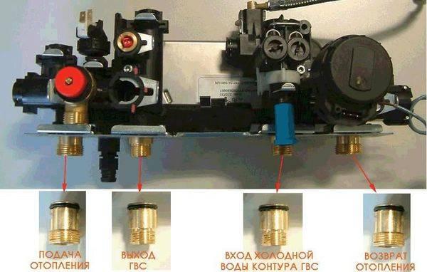 Газовый котел baxi eco 4s 24 f: инструкция по эксплуатации настенного типа, а так же отзывы о модели