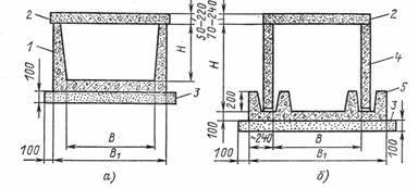 Пуэ-7 п.2.3.25-2.3.34 выбор способов прокладки