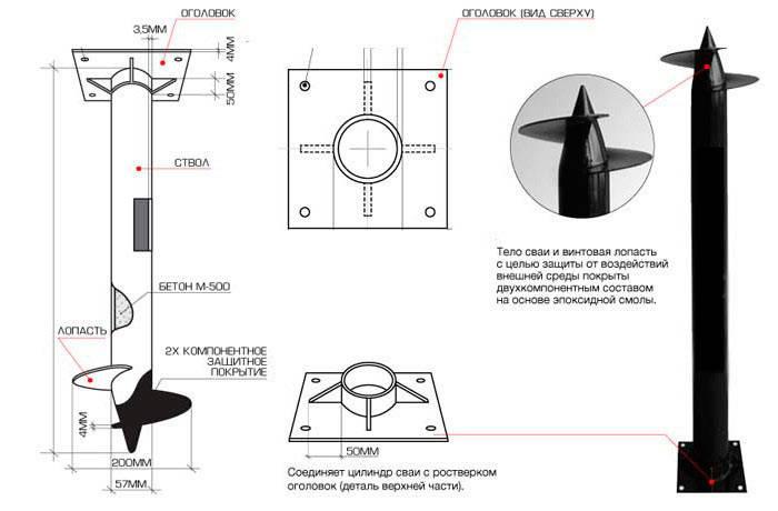 Несложные инструкции, как изготовить винтовые сваи на забор своими руками