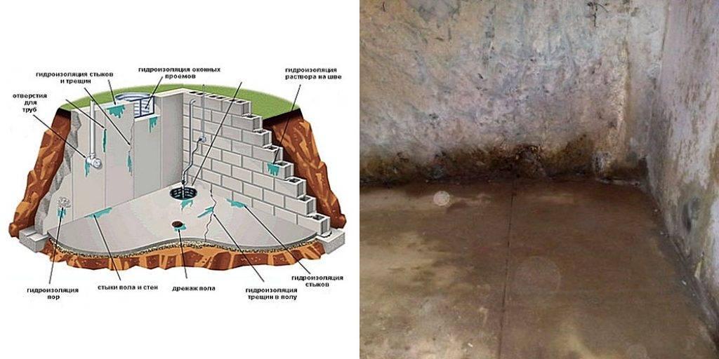 Зачем и чем производится гидроизоляция цоколя?