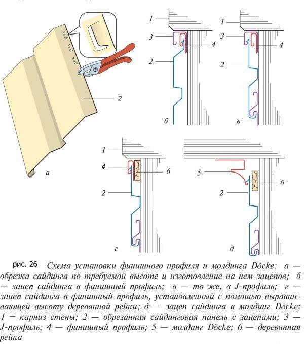 Металлический сайдинг под брус, железный евробрус и имитация металлосайдинга, монтаж и инструкция для дома, размеры обшивки