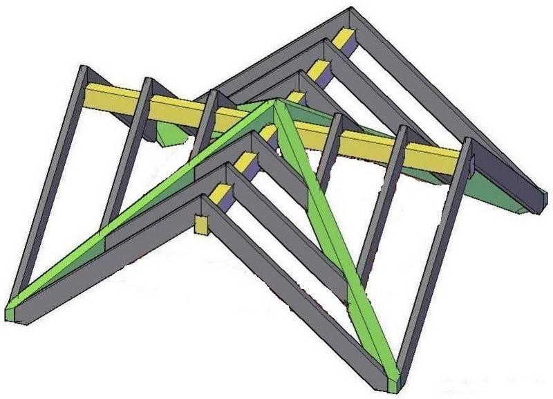 Устройство многощипцовой крыши: стропильная система и кровельный пирог + фото схем и чертежей конструкции стропил