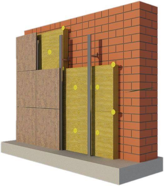 Какой бывает утеплитель для наружных и внутренних стен кирпичного дома, как выбрать лучший?