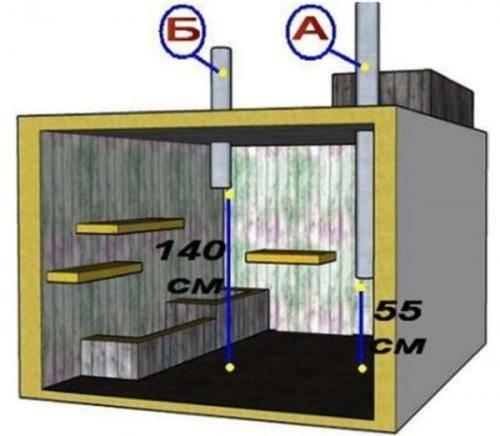 Ленточный фундамент с подвалом (под всем домом или под частью): как сделать расчеты, возвести основание, вентиляцию, утепление?