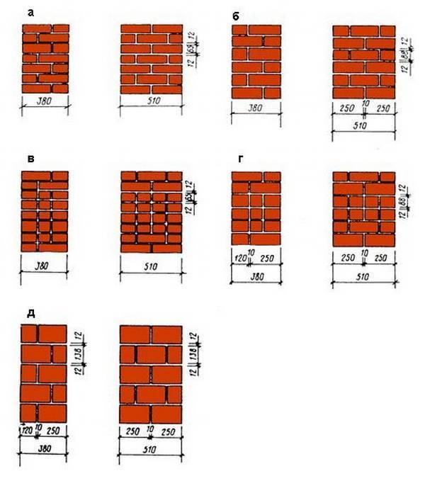 Перегородки из кирпича: толщина, размеры, расчет, какой нужен кирпич, а также кладка по инструкции