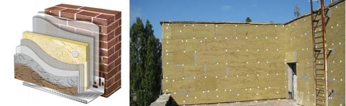 Как правильно утеплить деревянный дом минеральной ватой