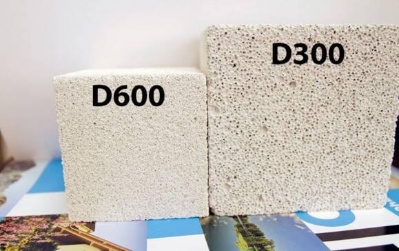 Газобетонные блоки d400: описание, характеристики, размеры, а также плюсы и минусы газоблоков марки д400