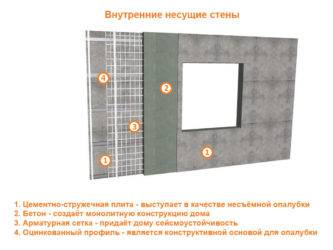 Как узнать несущая или ненесущая стена в квартире