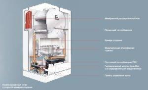 Достоинства и недостатки настенных газовых котлов viessmann + отзывы владельцев