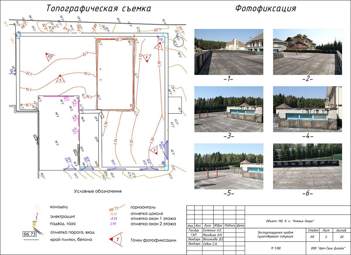 Создание топографического плана, его оформление, содержание и срок действия