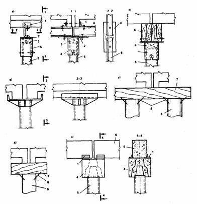 Что такое проектирование ленточного фундамента, как осуществляется?