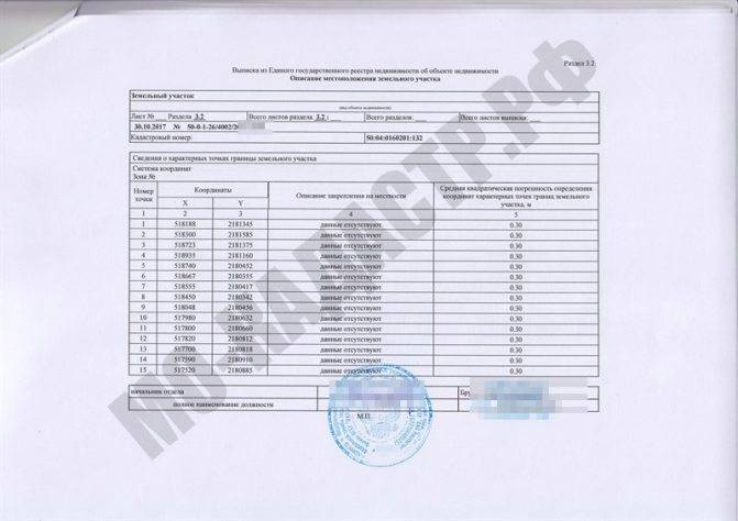 Как получить кадастровый номер земельного участка: для чего это необходимо, порядок присвоения и подготовка документов, где происходит процедура и сколько стоит