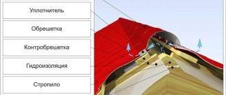 Уплотнитель под конек металлочерепицы — как и какой выбрать материал?