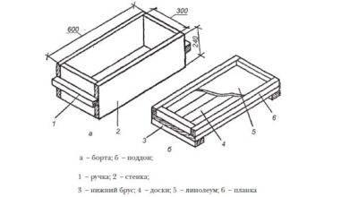 Вибростанок для изготовления шлакоблоков: 10 000 рублей и 2 дня работы!