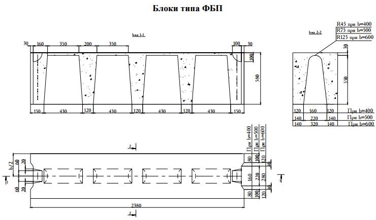 Блоки бетонные для фундамента: типы, размеры и особенности