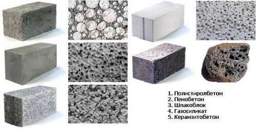 Характеристики полнотелых шлакоблоков и особенности кладки