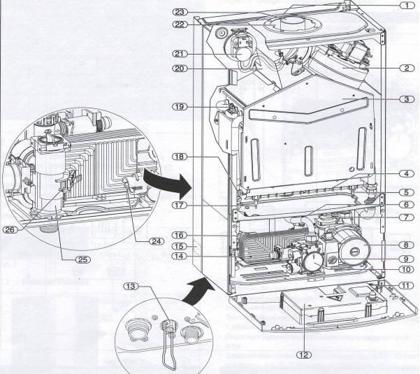 Двухконтурный газовый котел bosch: инструкция по эксплуатации настенной модели и отзывы пользователей