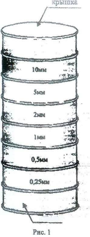 Гост 12536-2014 грунты. методы лабораторного определения гранулометрического (зернового) и микроагрегатного состава / 12536 2014