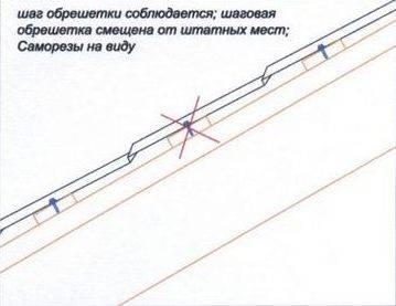 Обрешетка под металлочерепицу: монтаж, шаг обрешетки, крепление и расчет контробрешетки под кровлю