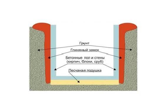 Вентилируемый фасад из металлопрофиля: последовательная технология монтажа