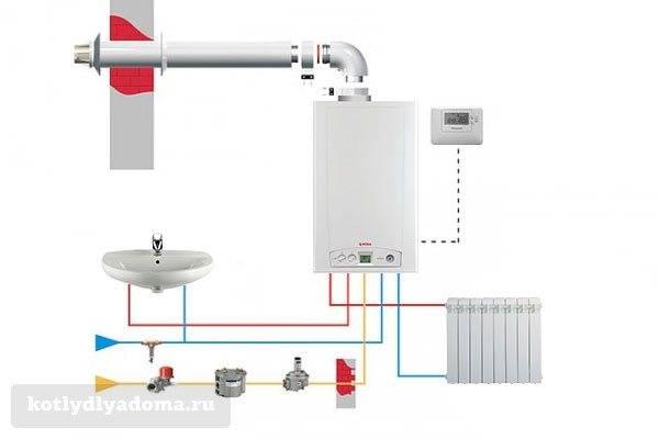 Газовый настенный котел buderus logamax u072 18k: достоинства и недостатки, а так же его технические характеристики и отзывы владельцев