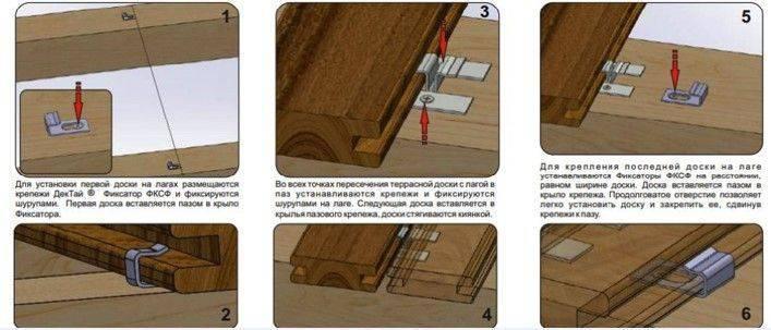Выбор имитации бруса для наружной отделки — монтаж, фото и анализ цены