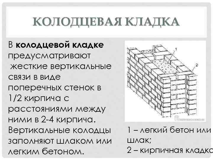 Колодцевая кладка стен из кирпича или облегченная кирпичная кладка