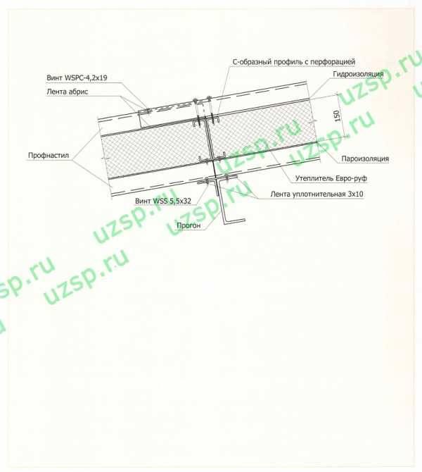 Доборные (фасонные) элементы для сэндвич панелей: состоят из комплектующих - нащельник, уплотнительная лента, герметик, клей и т.д