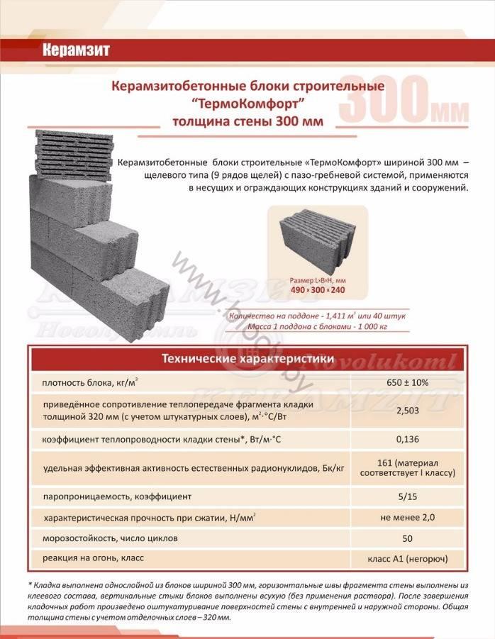 Дома из керамзитобетонных блоков: особенности строительства, плюсы и минусы