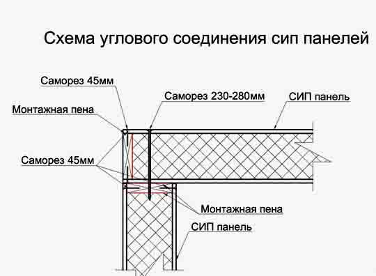 Железобетонные панели: особенности трехслойных стеновых изделий