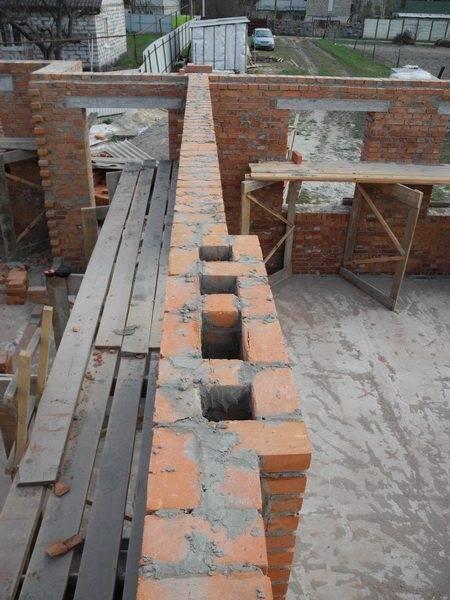 Кирпичная кладка - снип для частного строительства кирпичная кладка — снип для частного строительства в рф — onfasad.ru