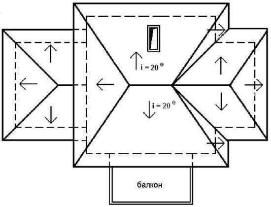 Расчёт двухскатной крыши - онлайн калькулятор   perpendicular.pro