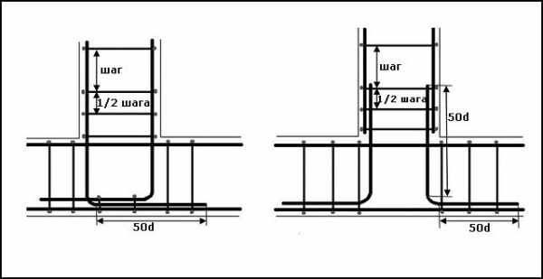 Армирование ленточного фундамента шириной 40 см: своими руками, чертежи, фото армирование ленточного фундамента шириной 40 см: своими руками, чертежи, фото