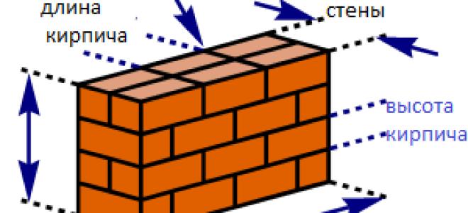 Стена из кирпича | способы и пошаговое описание технологии кладки (видео + 95 фото)