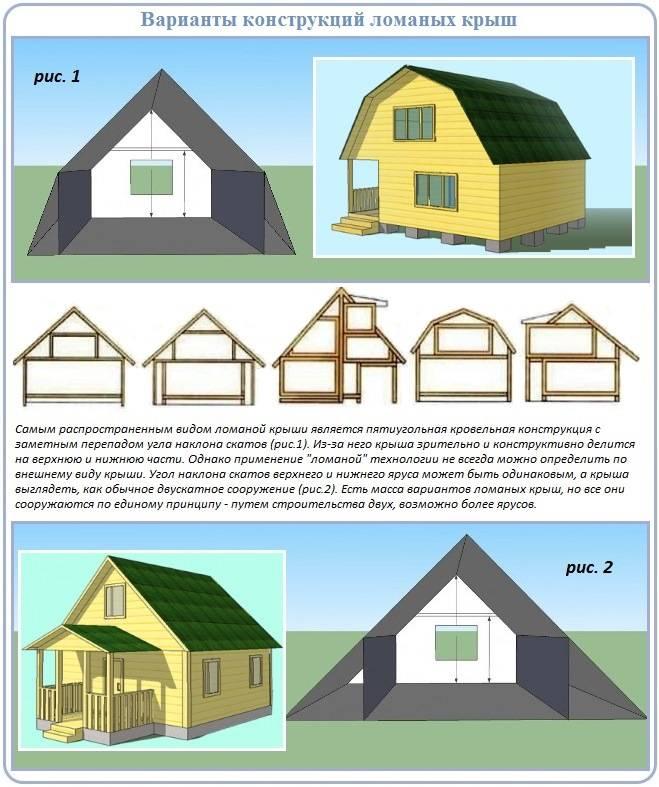 Виды вальмовых крыш: с эркером, кукушкой, балконом и другие