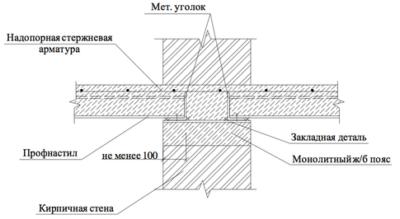 Урок 9. сборно-монолитные перекрытия из газобетона своими руками