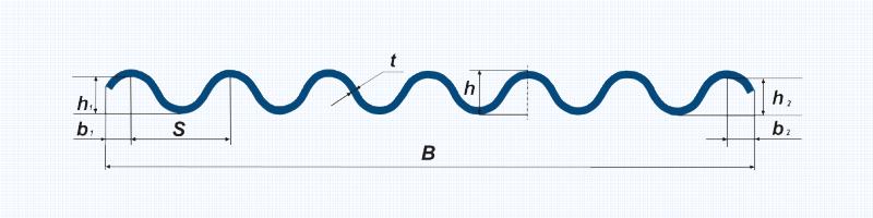 Размеры и вес 7-волнового шифера. полезная ширина