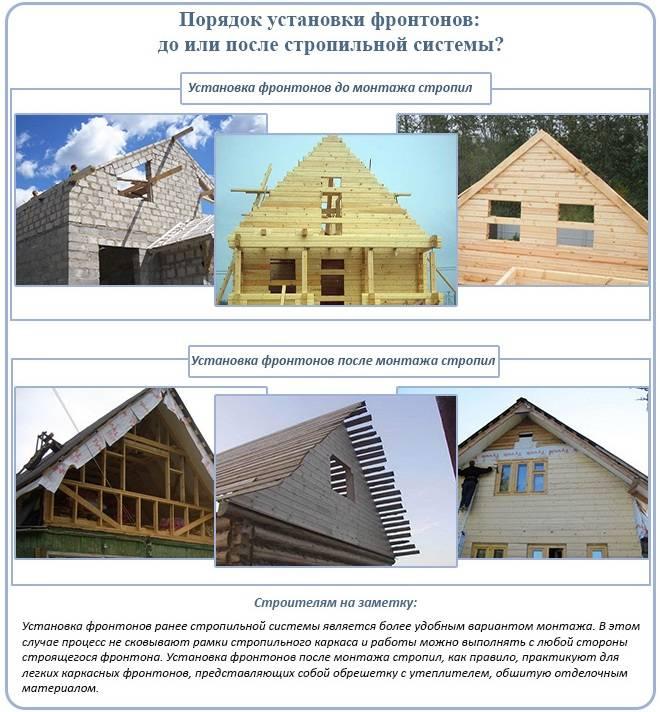 Крыша двухскатная своими руками с фронтонами: фото и видео инструкция