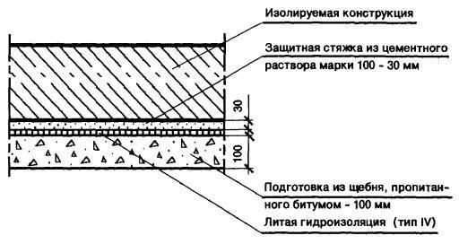 Геодезическая разбивочная основа для строительства | самоделки на все случаи жизни - notperfect.ru