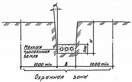 Прокладка кабеля в траншее: нормы и правила, видео советы по прокладке электрических кабелей в грунте