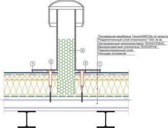Вентилируемый конек для мягкой кровли: технология устройства и монтажа