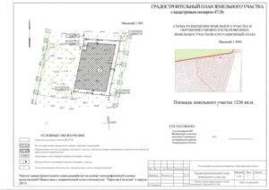Градостроительный план земельного участка: документы для получения, заявление для оформления, как сделать бумагу через госуслуги